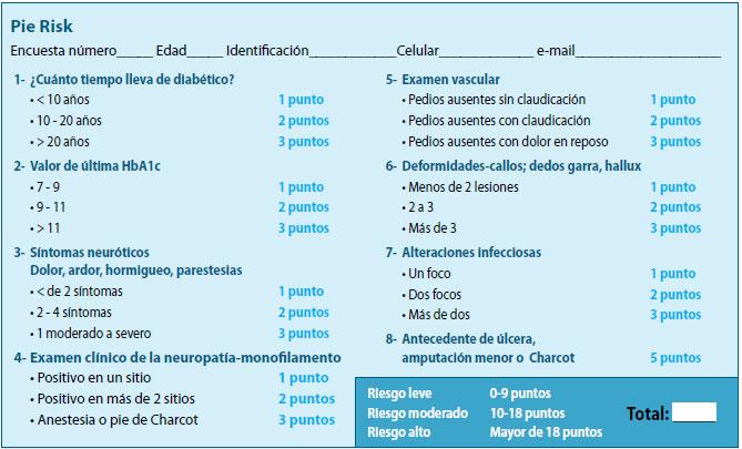 estudio de diabetes de enfermería adpie