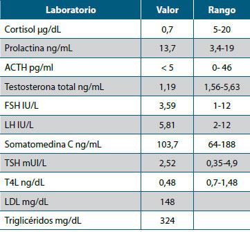 Valores normales de lh y fsh en mujeres