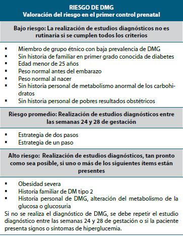 prueba diagnostica de diabetes gestacional